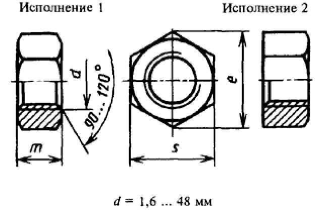 гайка шестигранная чертеж