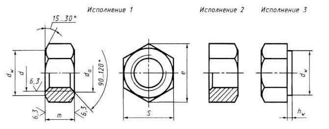 Гайка ГОСТ-5915-70